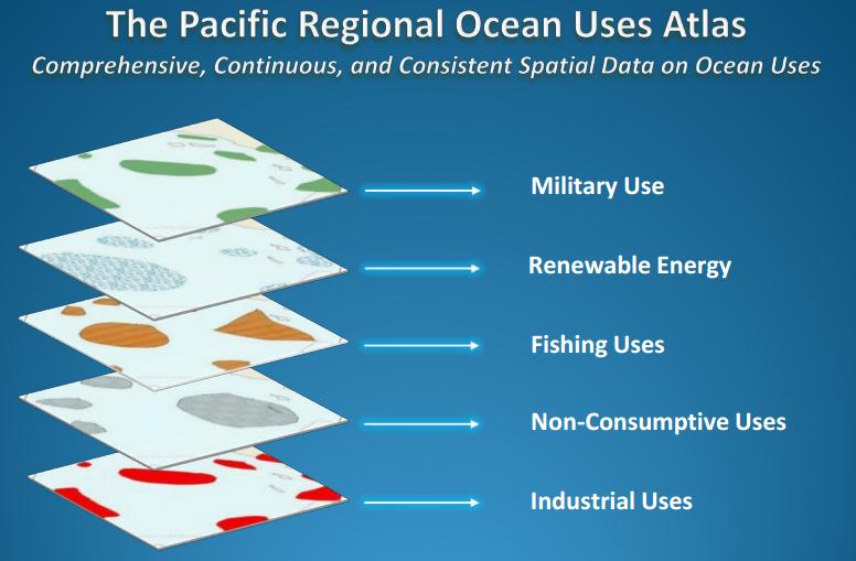 Pacific Regional Ocean Uses Atlas
